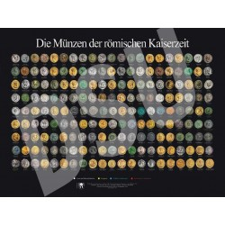 Poster: Die Münzen der römischen Kaiserzeit